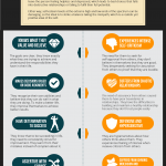 Motivational Infographics