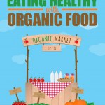 Eating-Healthy-with-Organic-Food-mrr-ebook