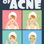 Getting-Rid-of-Acne-MRR-Ebook