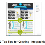 Creating-Infographics
