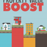 Property-Value-Boost