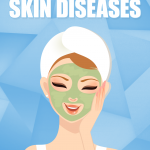 Dealing-With-Skin-Diseases-mrr-ebook