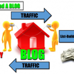 Internet_Marketing_Profits